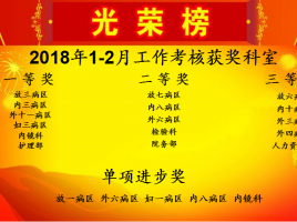 1-2月获奖